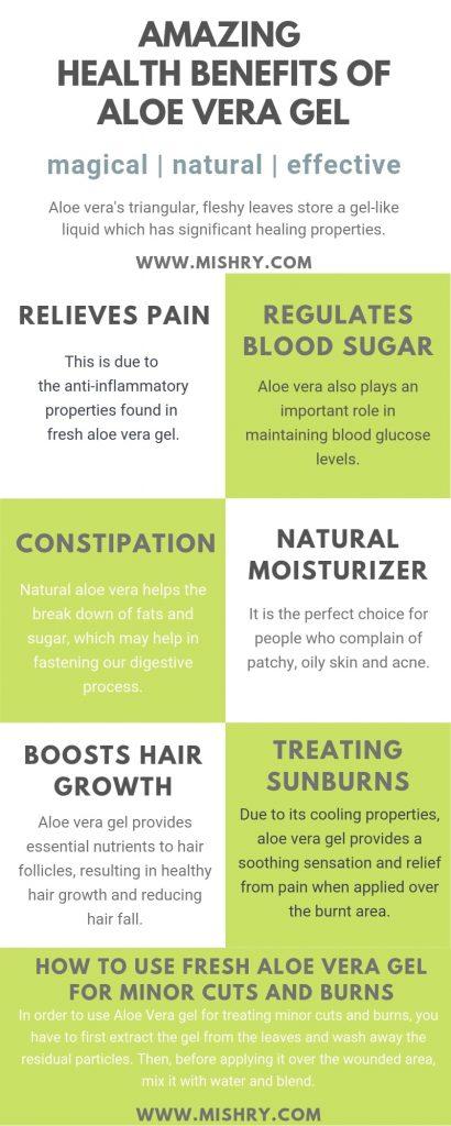 Aloe Vera (Ghritkumari): 15 Amazing Health & Beauty Benefits, Remedies & Side Effects