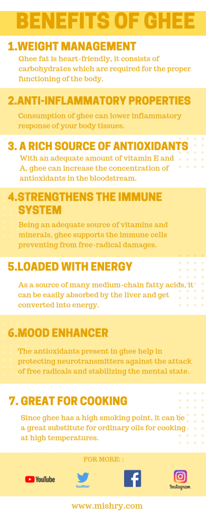 Benefits of Ghee: This infographic lists down 7 amazing benefits in an easy-to-read list.