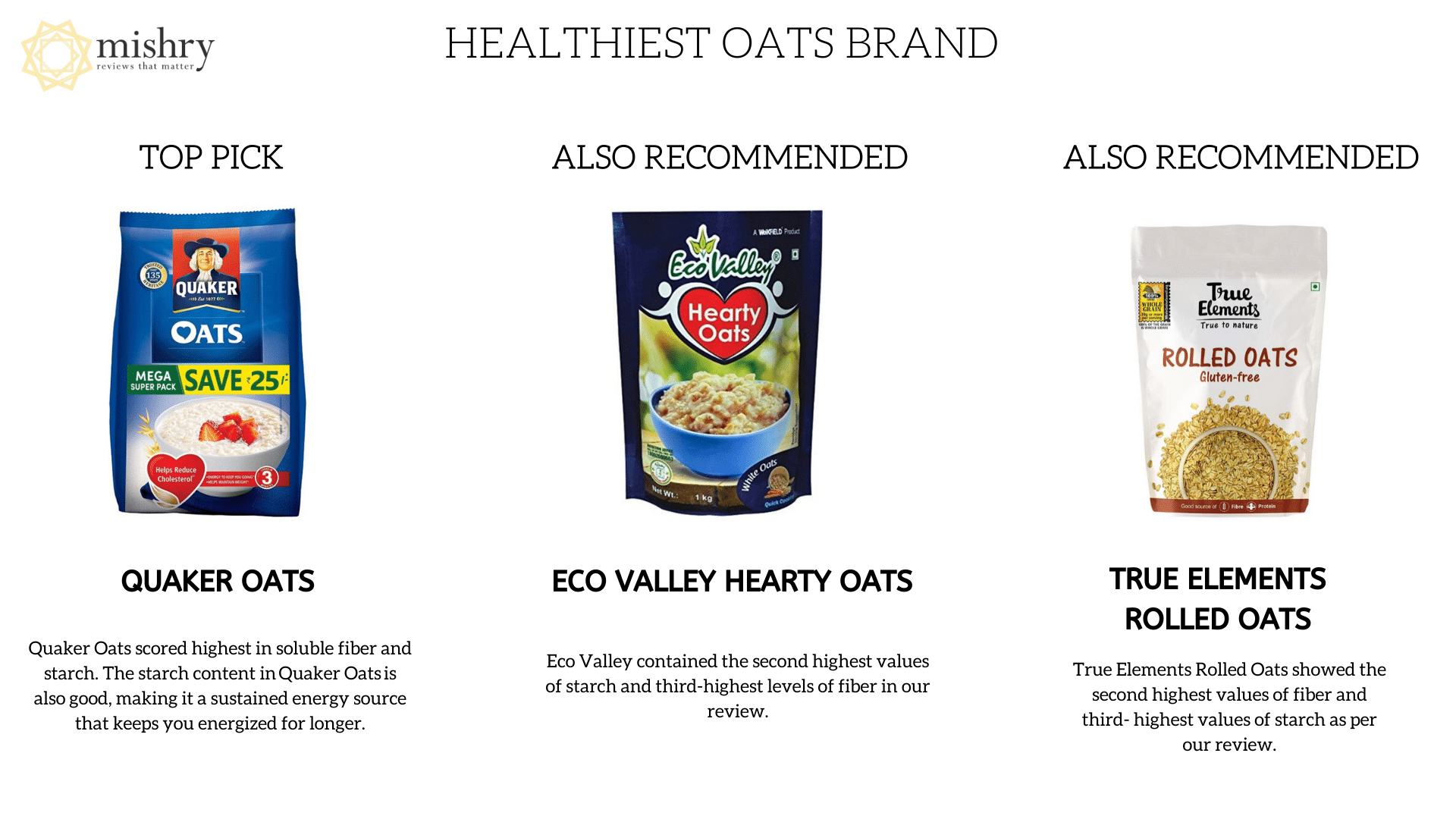 Healthiest Oats Brand With Max Fibre – Mishry Reviews