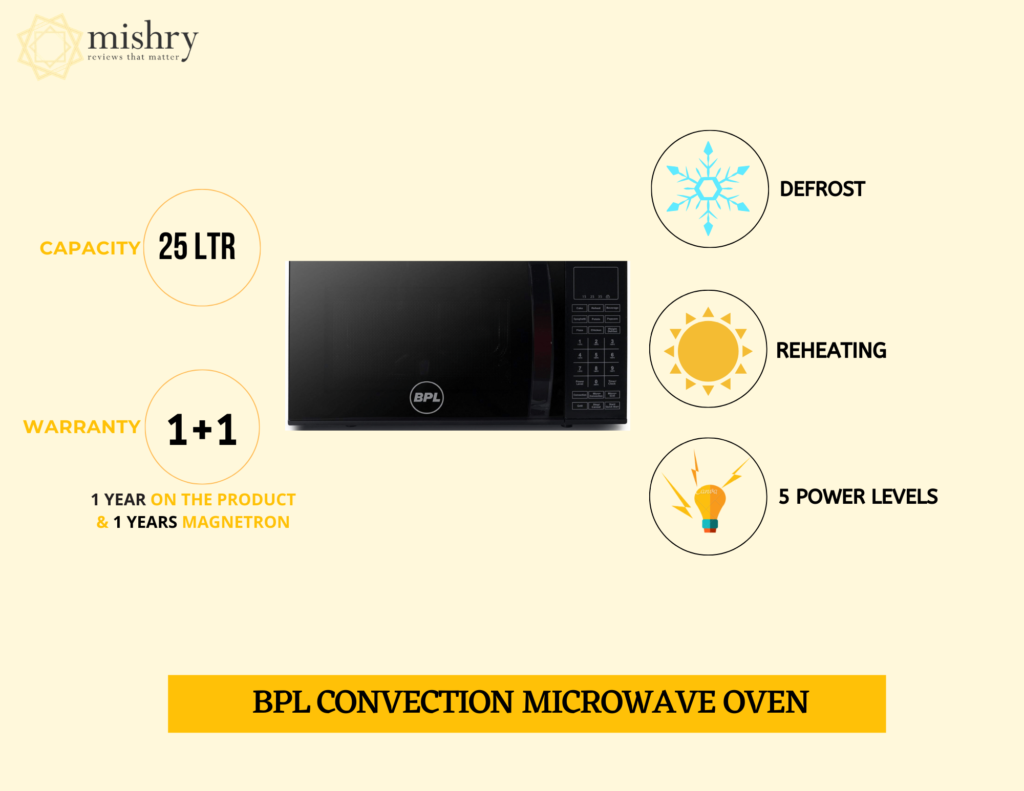 20 Best Microwave Ovens In India 2020