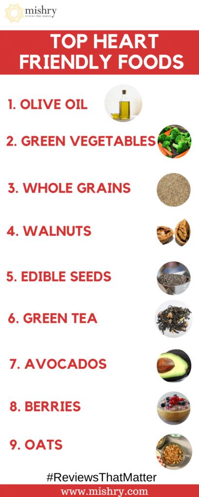 Top 9 Heart Friendly Foods