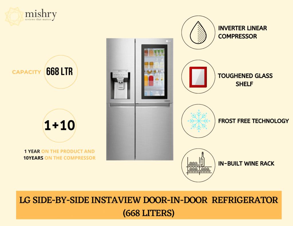 Best LG Side-by-Side InstaView Door-in-Door refrigerator 668 liters