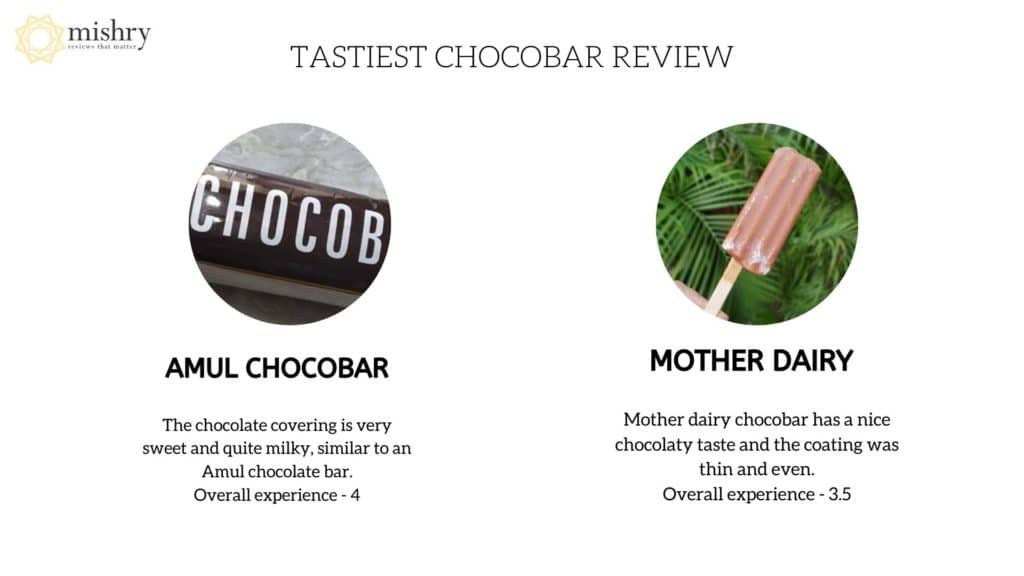The Tastiest Everyday Chocobar In India