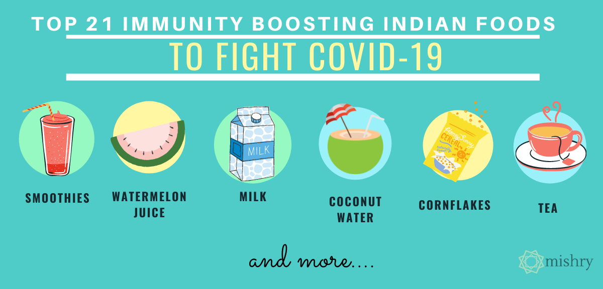 Immunity boosting foods during covid